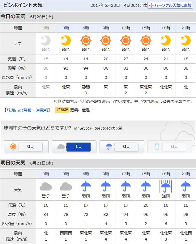 06-20天気予報