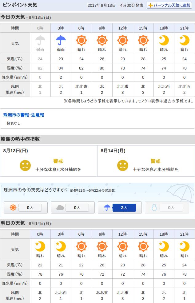 08-13天気予報