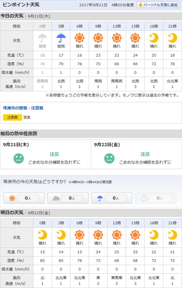 09-21天気予報