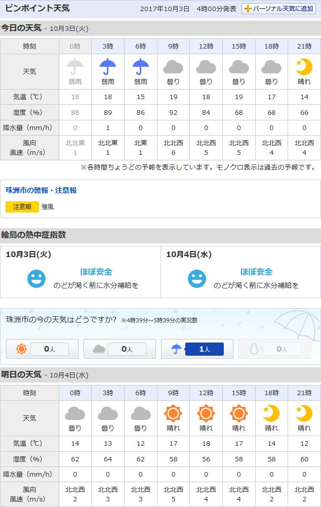 10-03天気予報