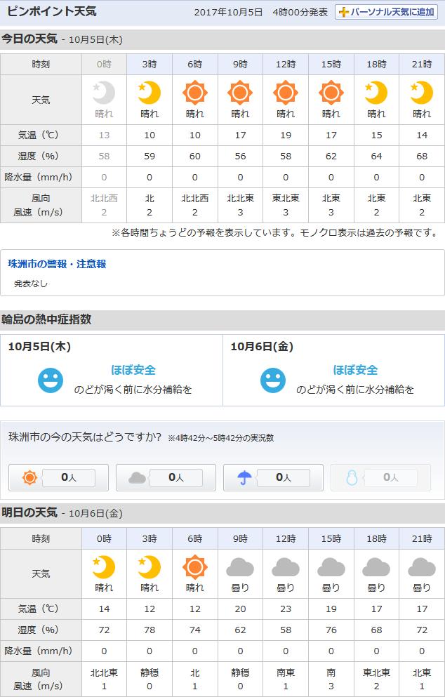 10-05天気予報