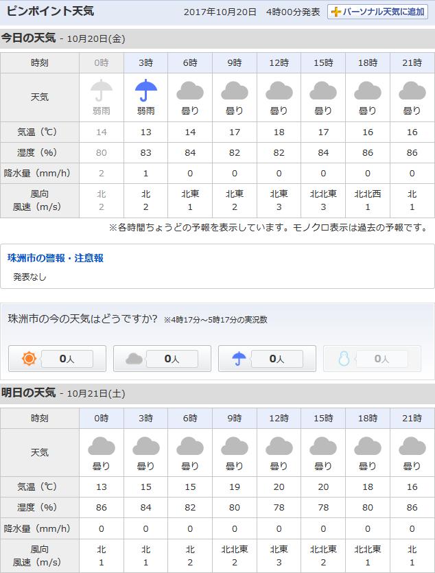 10-20天気予報