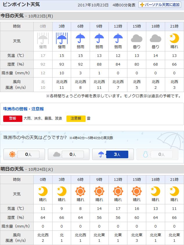 10-23天気予報