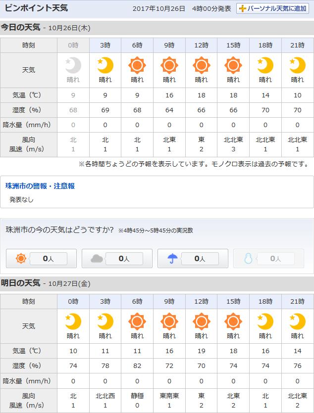 10-26天気予報