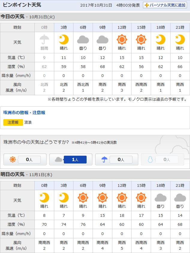 11-31天気予報