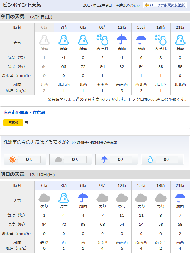 12-09天気予報