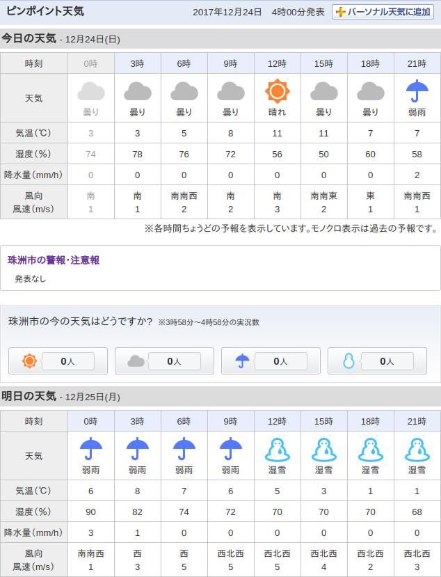 12-24天気予報