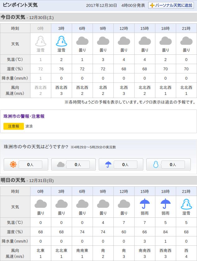 12-30天気予報
