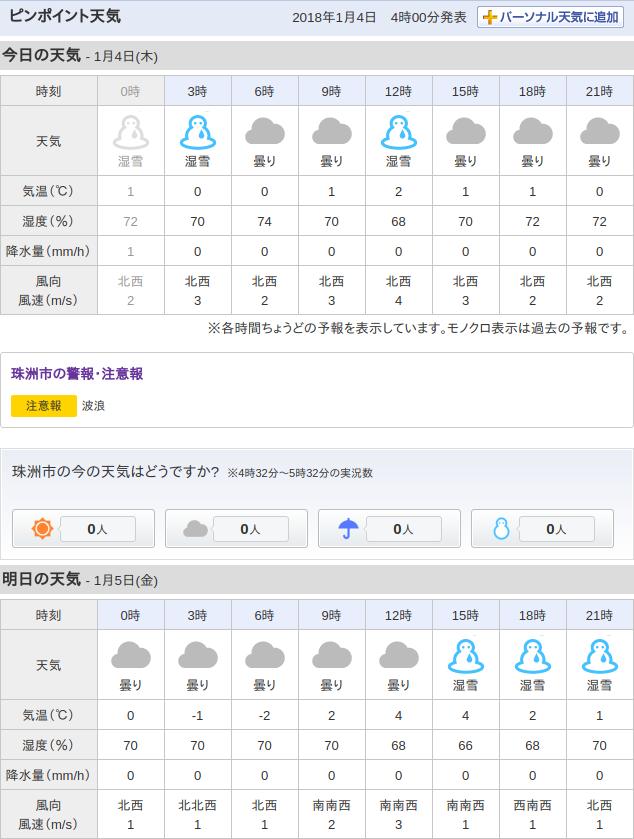 01-04天気予報