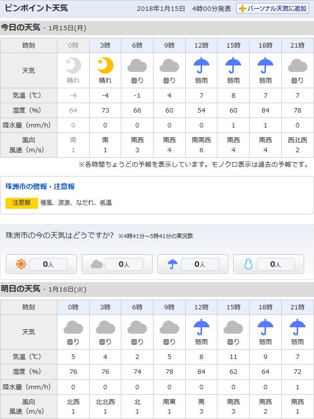 01-15天気予報
