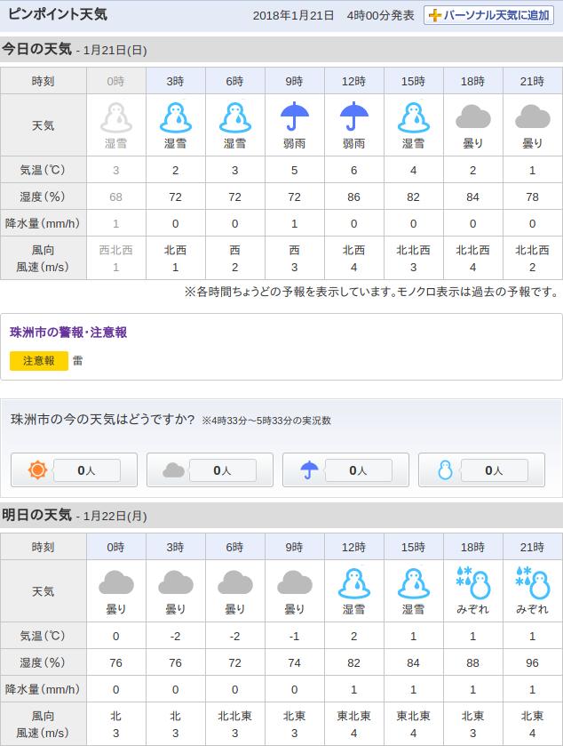 01-21天気予報