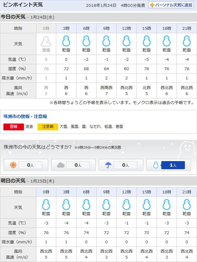 01-24天気予報