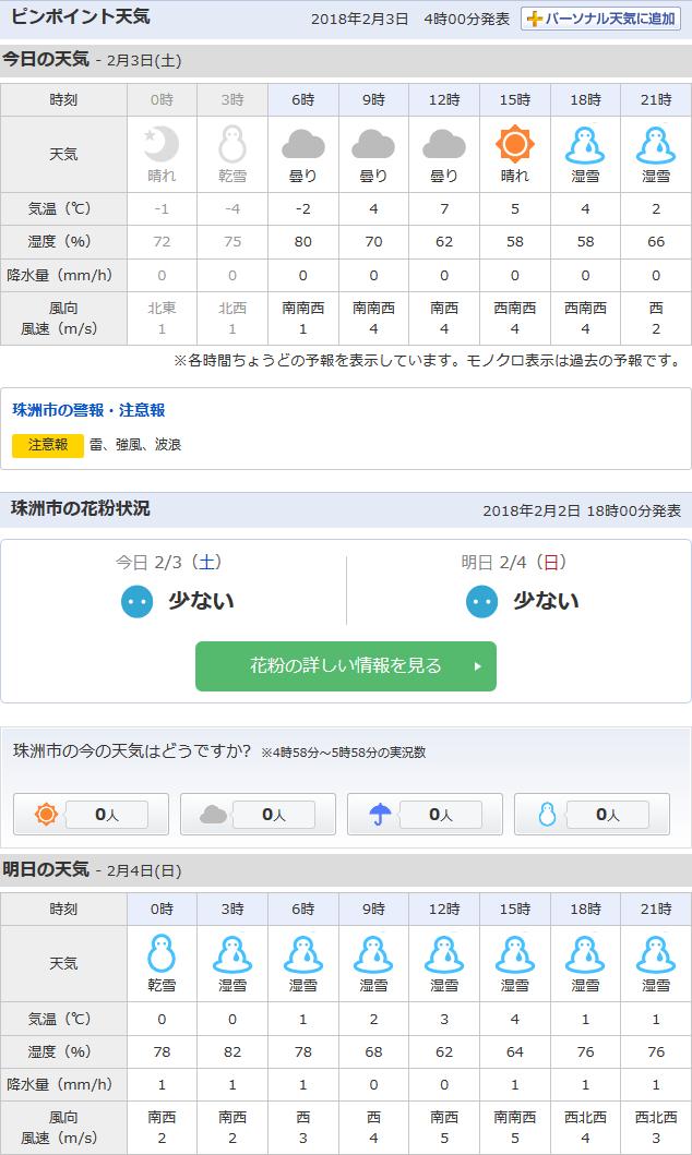 02-03天気予報