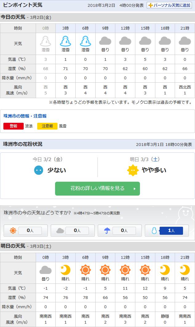 03-02天気予報