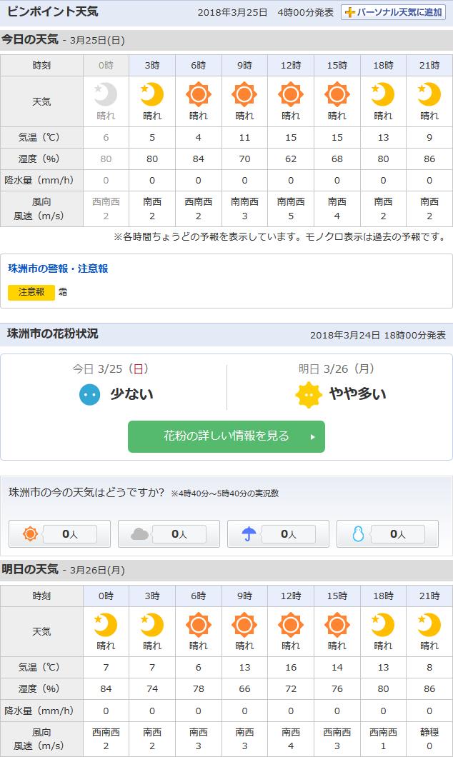 03-25天気予報