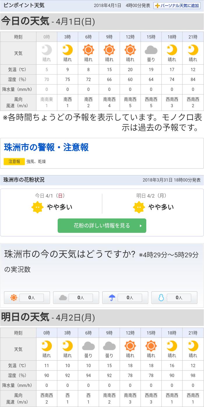 04-01天気予報