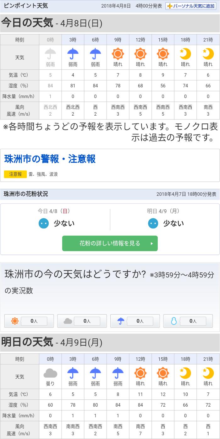 04-08天気予報