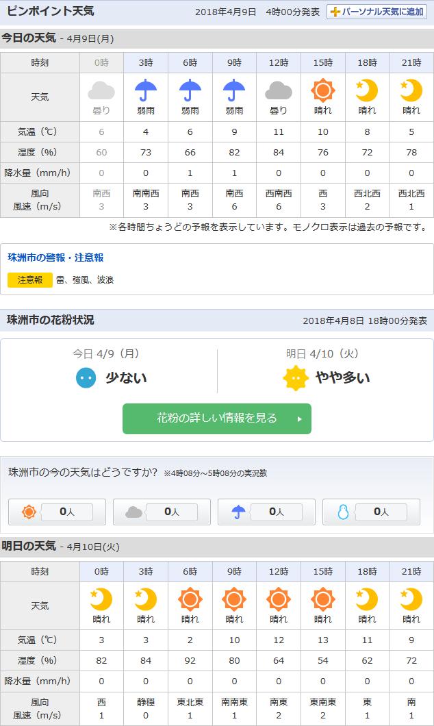 04-09天気予報