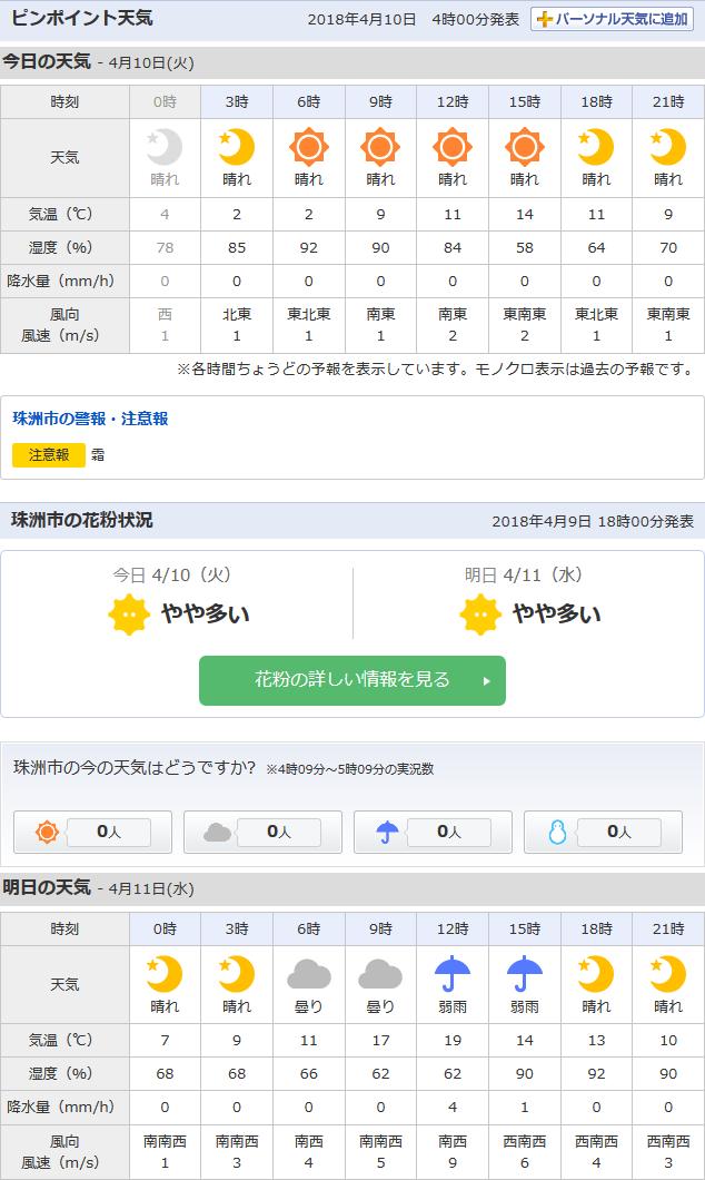 04-10天気予報