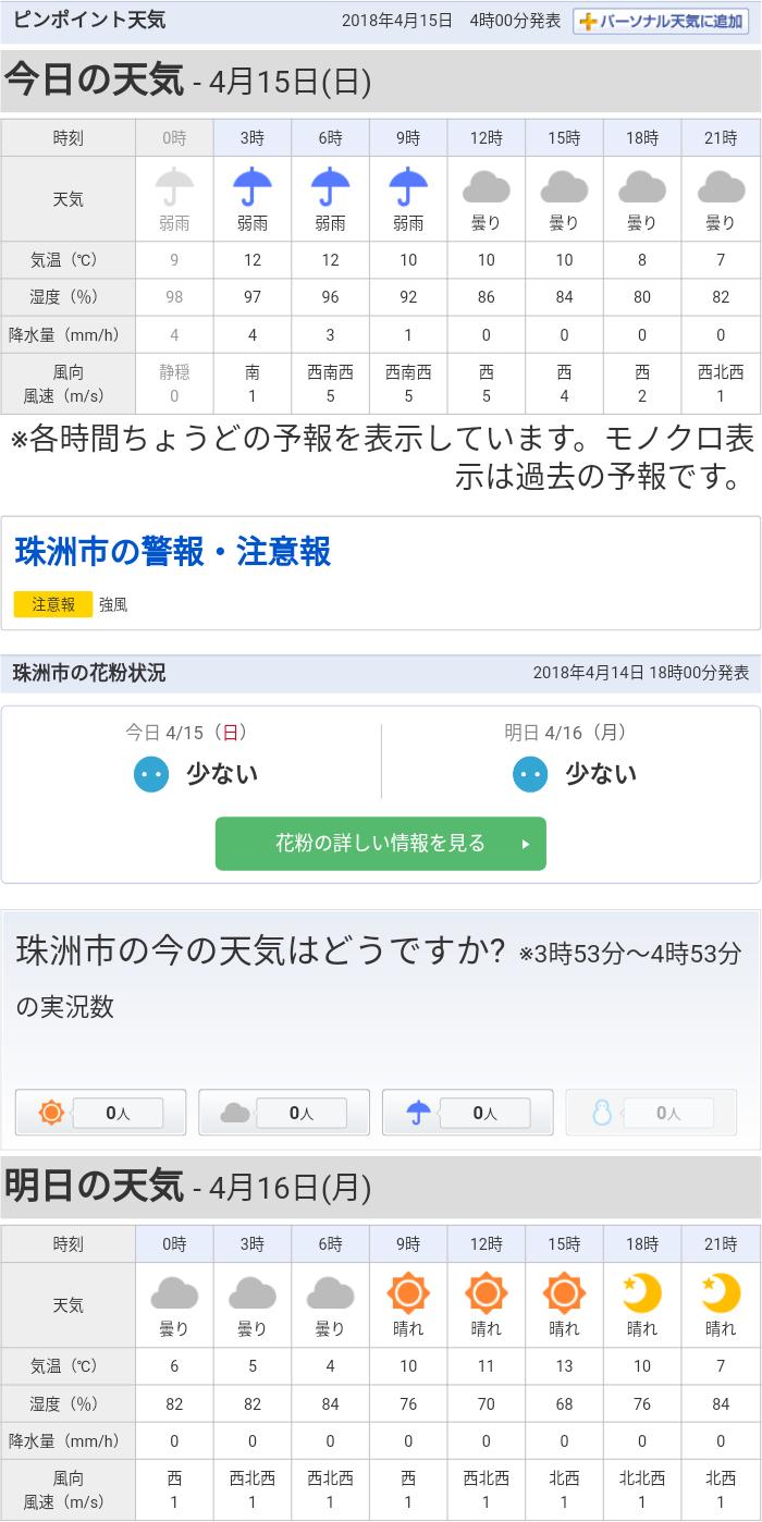 04-15天気予報