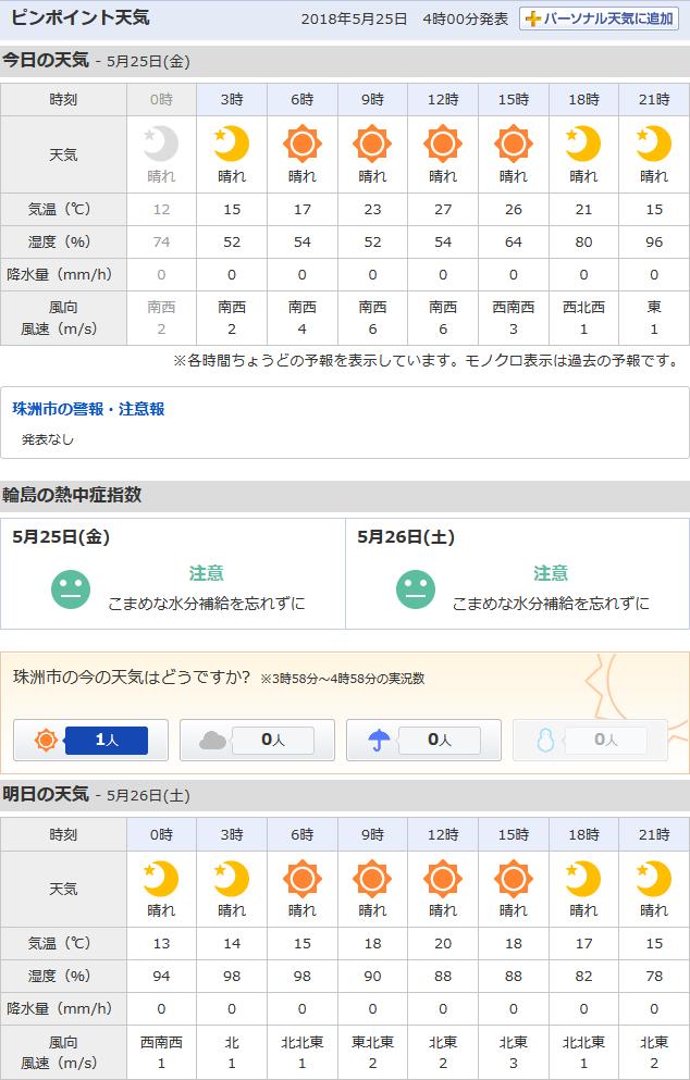 05-25天気予報