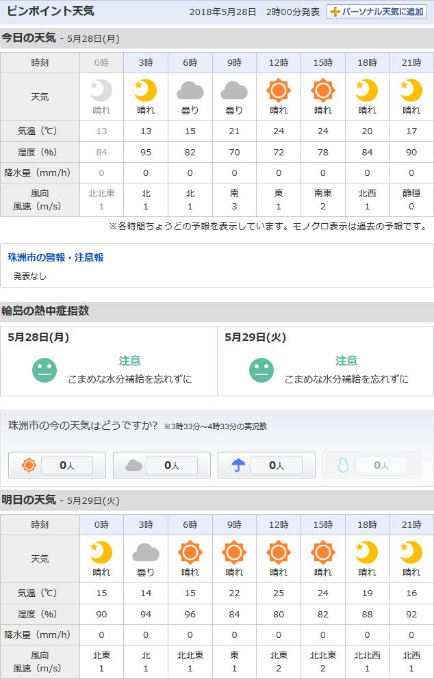 05-28天気予報