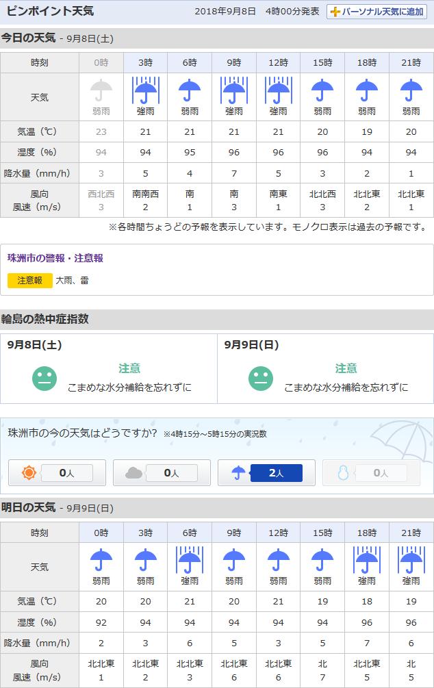 09-08天気予報