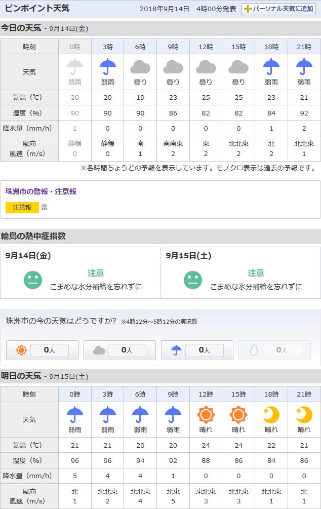 09-14天気予報