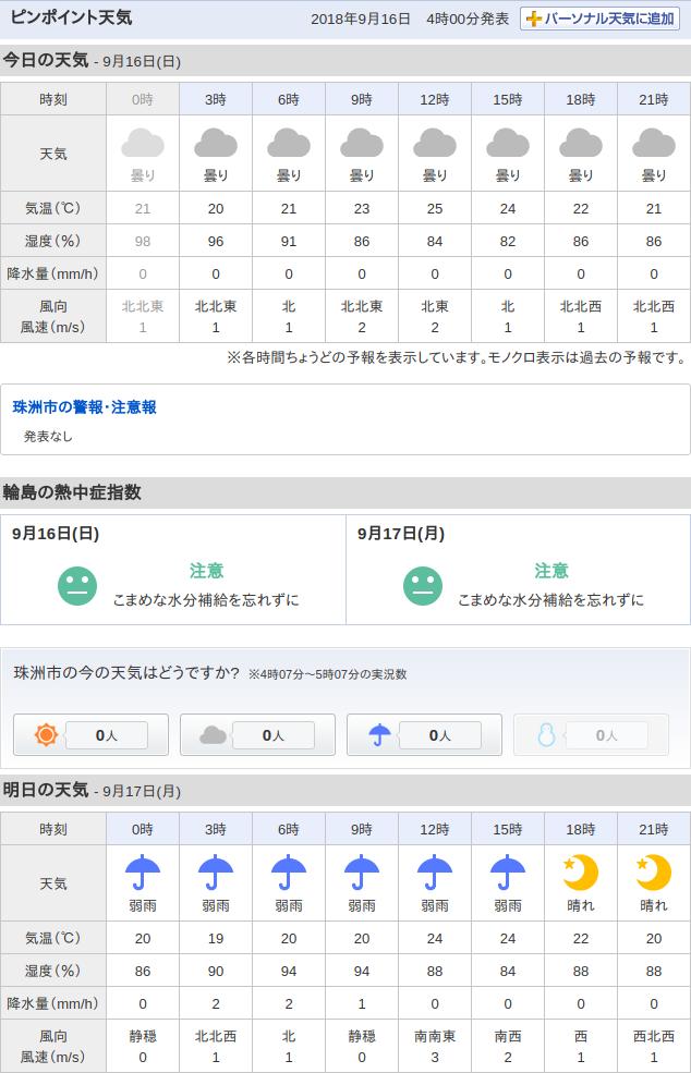 09-16天気予報