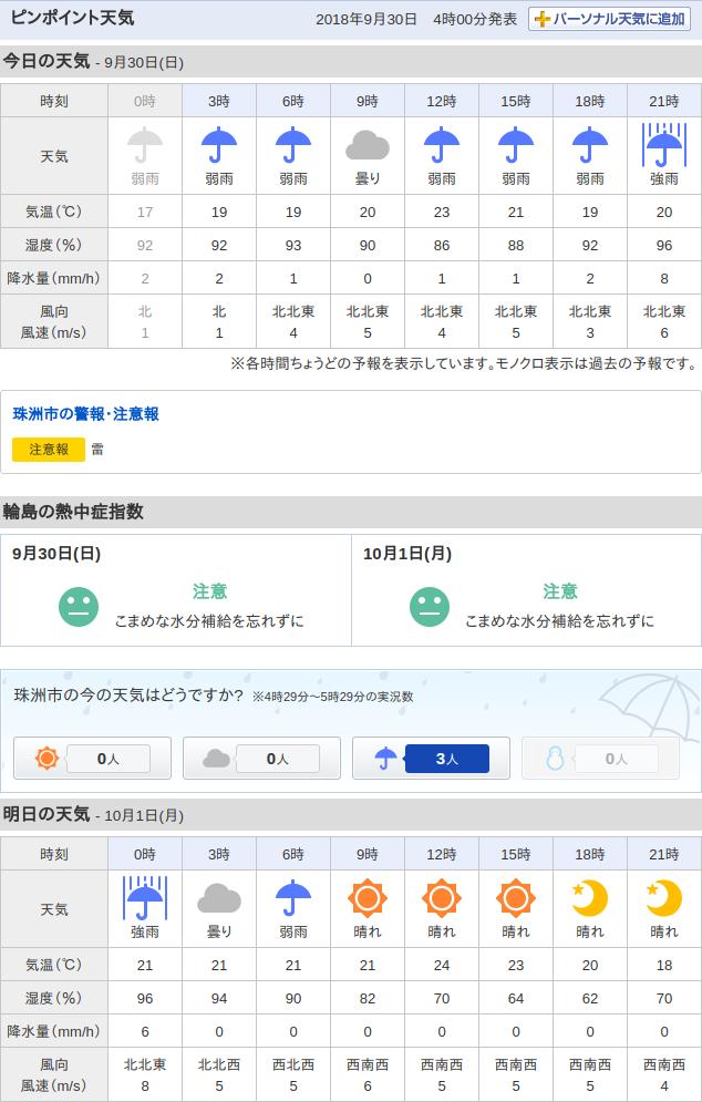09-30天気予報