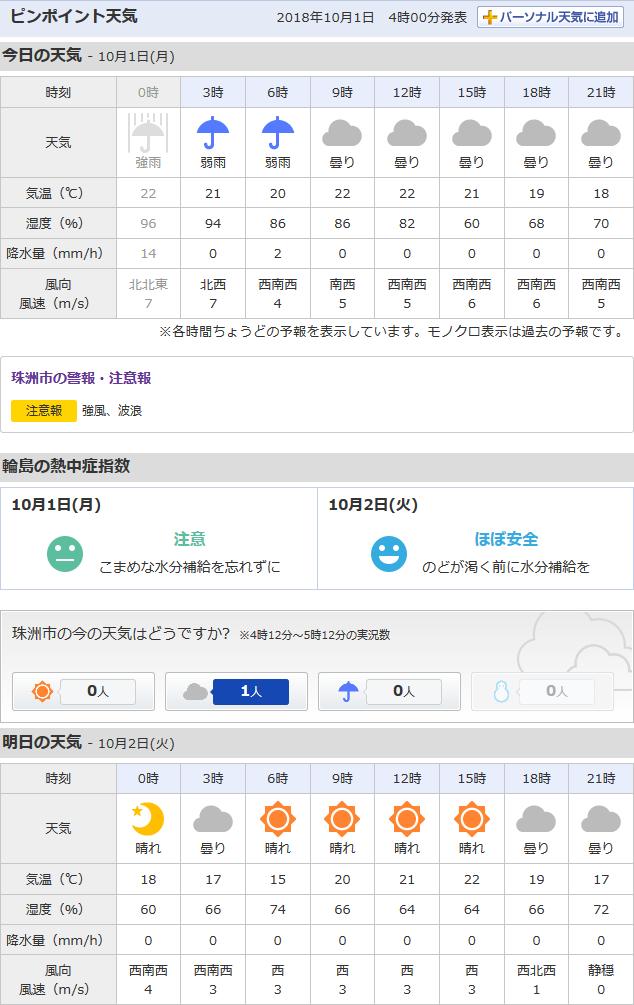 10-01天気予報
