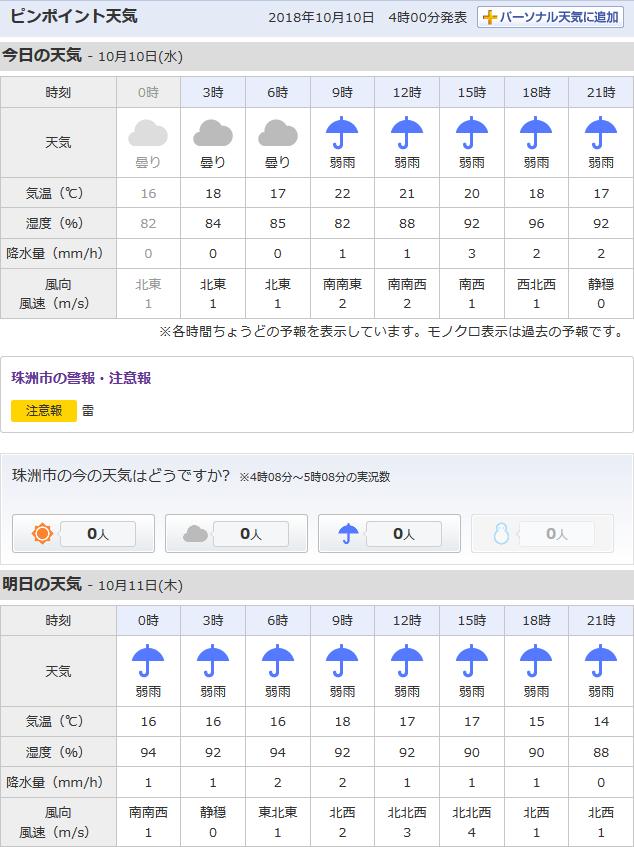 10-10天気予報