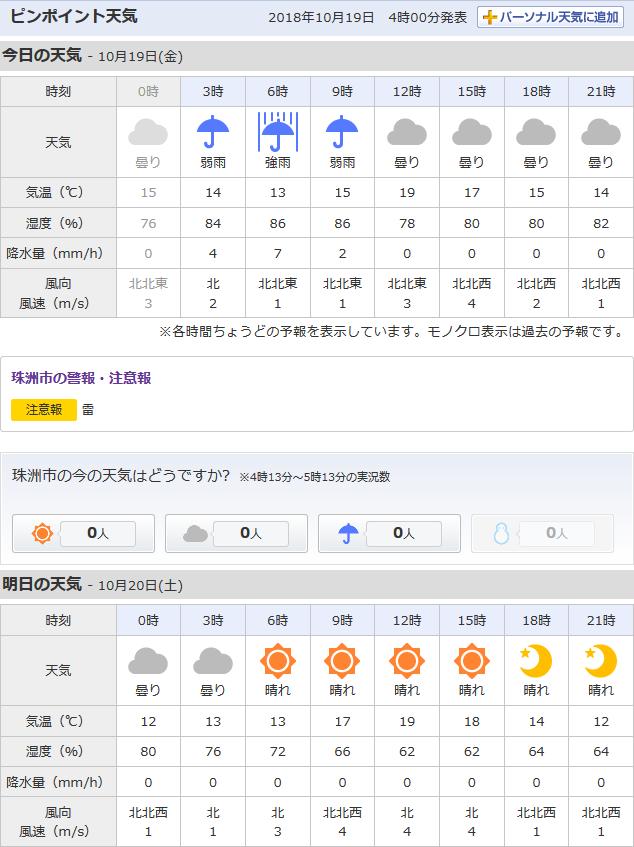 10-19天気予報