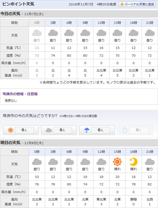 11-07天気予報