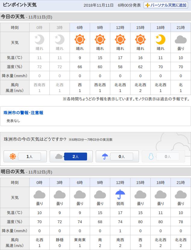 11-11天気予報