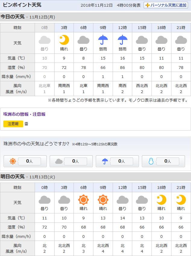 11-12天気予報
