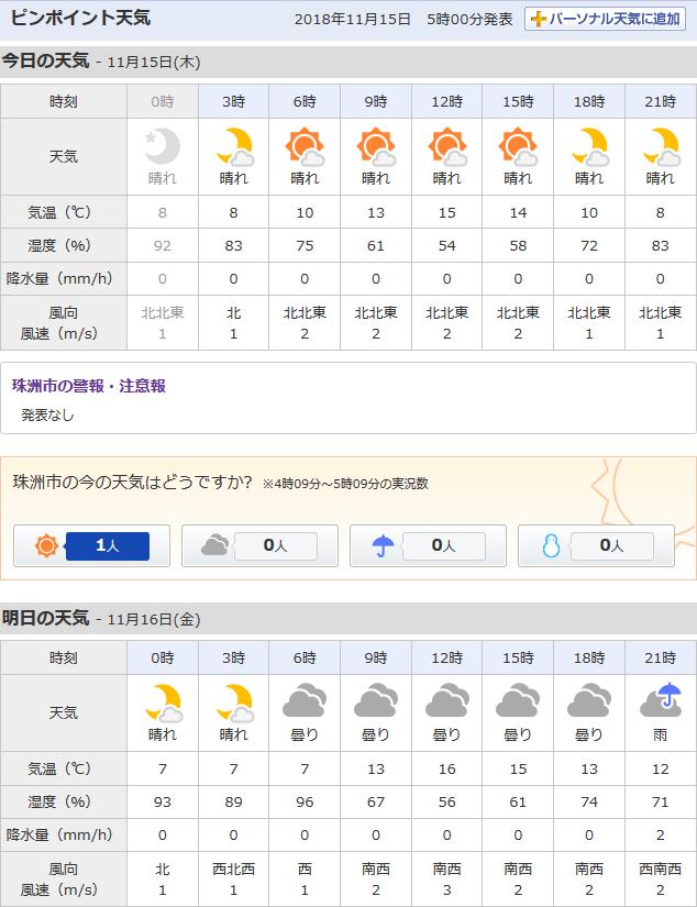 11-15天気予報