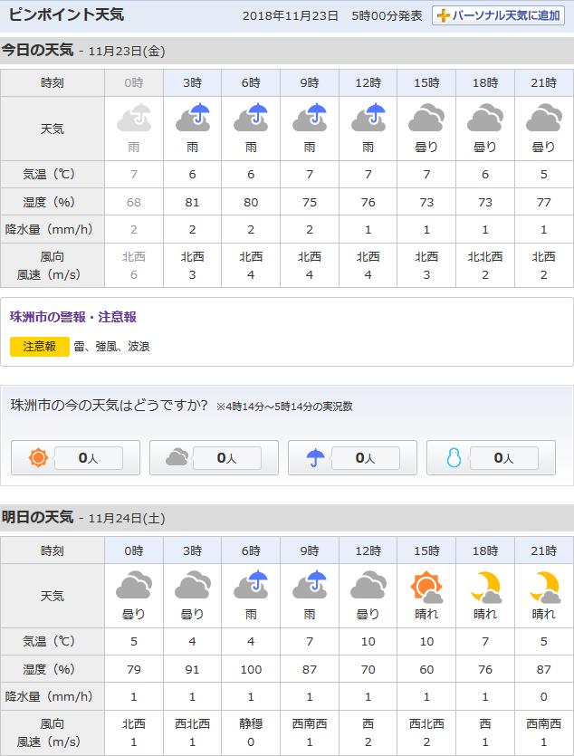 11-23天気予報