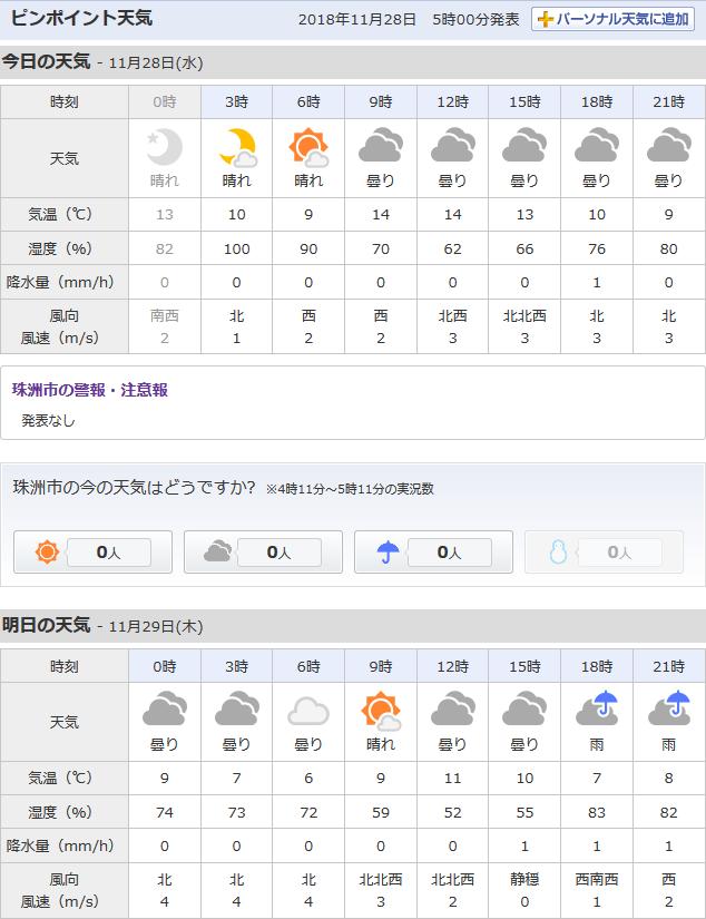 11-28天気予報