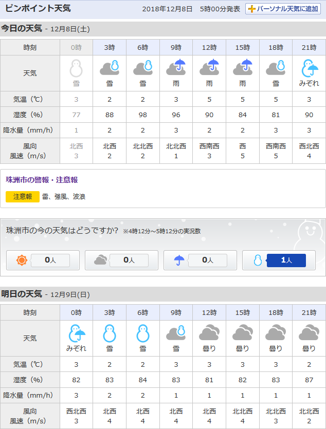 12-08天気予報