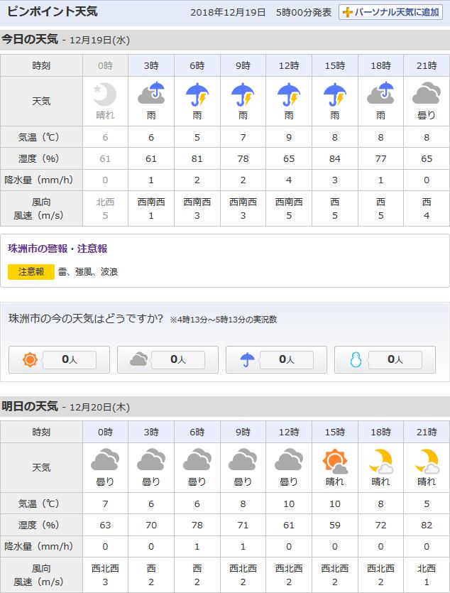 12-19天気予報