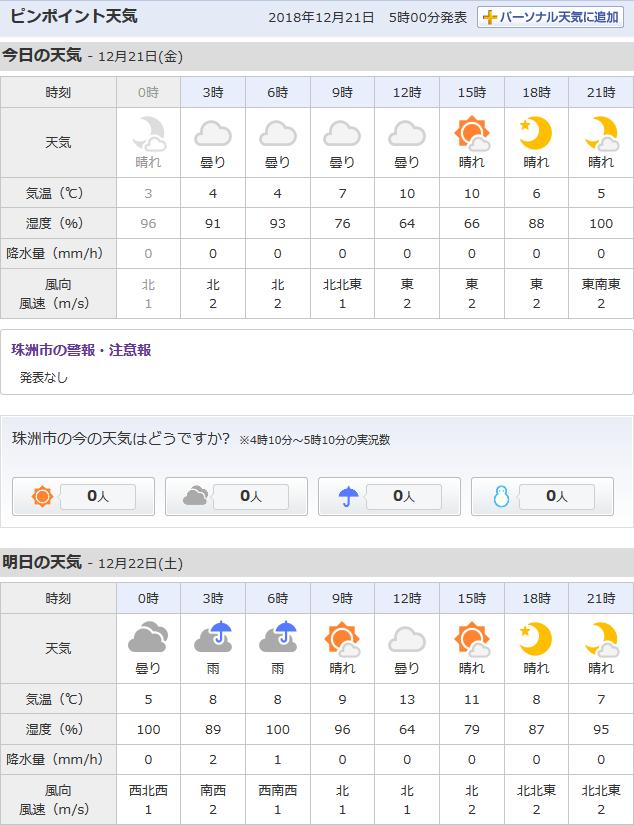 12-21天気予報
