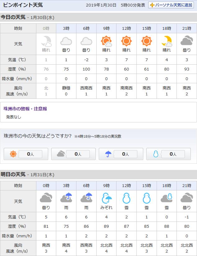 1/30天気予報