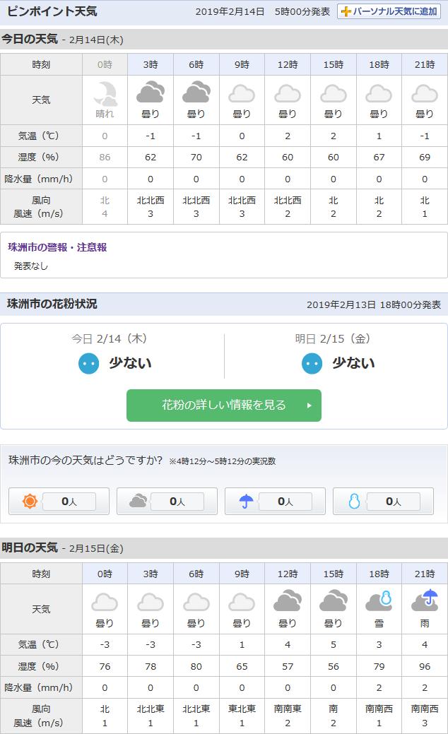 2/14天気予報