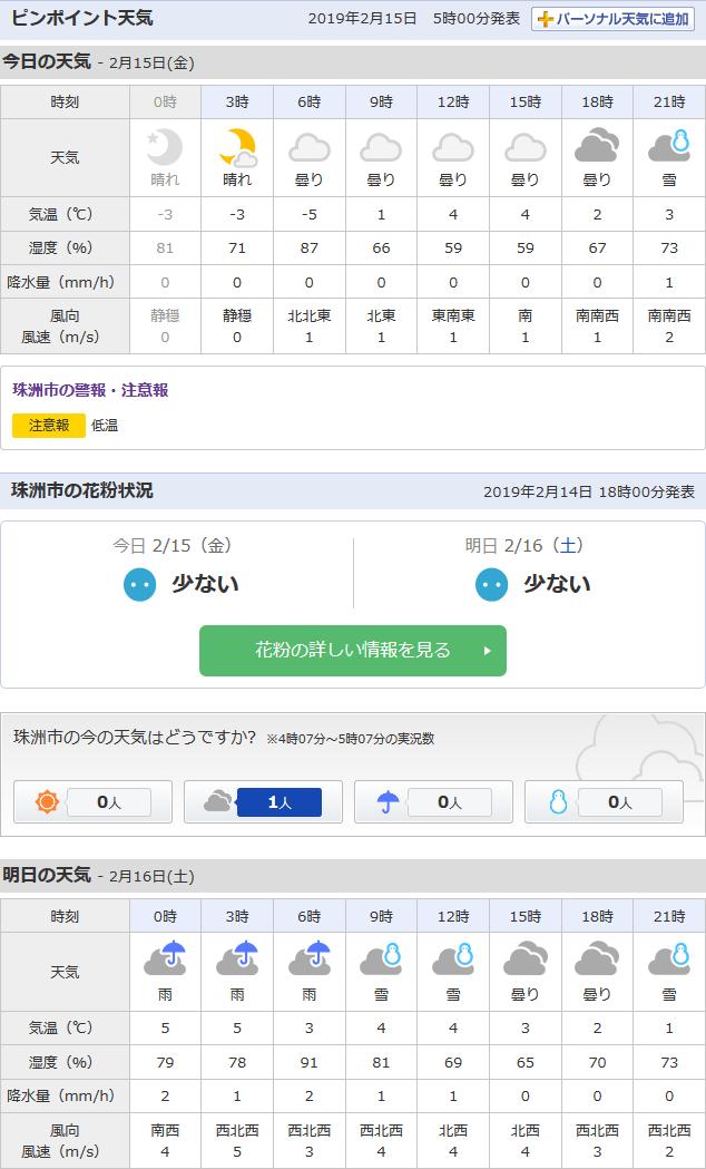 2/15天気予報