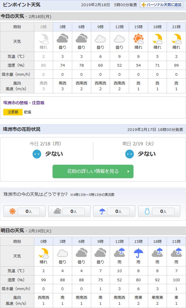 2/18天気予報