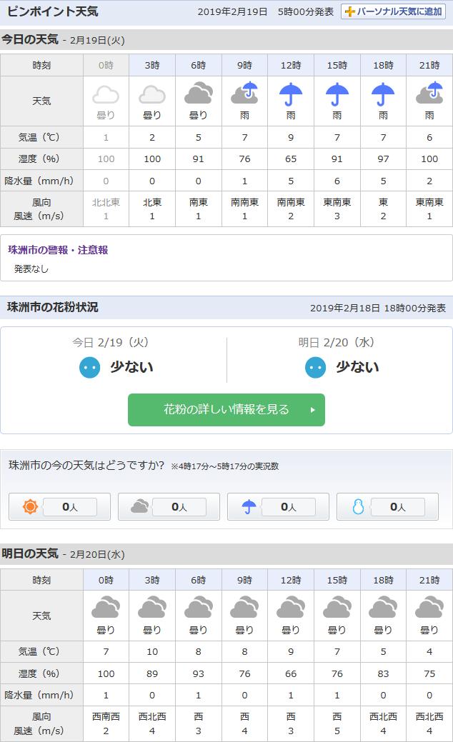 2/19天気予報