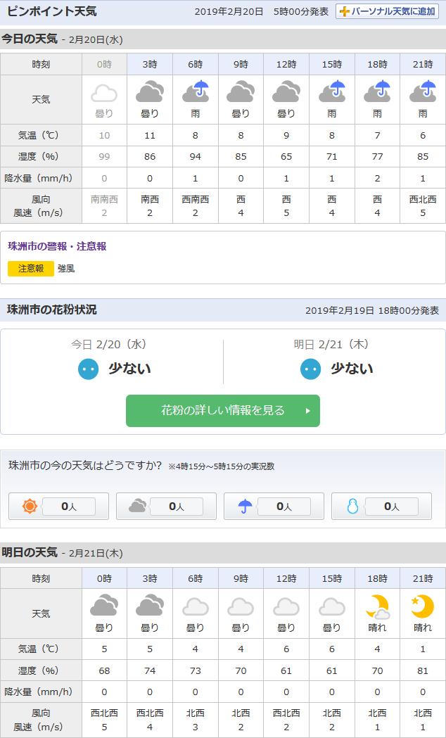 2/20天気予報
