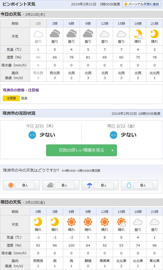 2/21天気予報