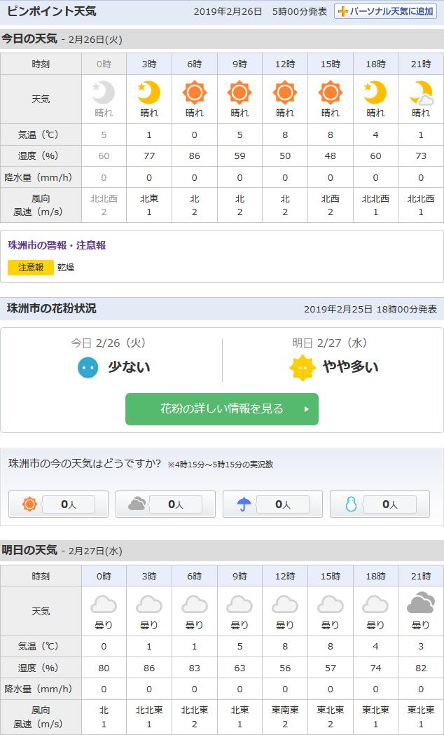 2/26天気予報